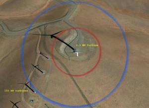 turbinecircle